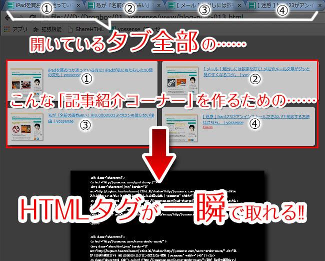 ShareHTMLが全タブに一瞬で!!