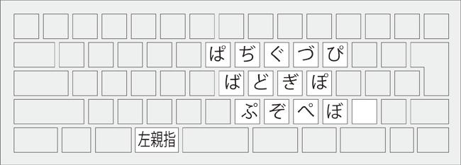 濁音・半濁音1(+左親指)