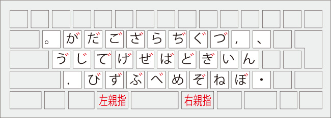 親指シフトではタイプする手と逆の親指を同時に打つと「濁音」になる!