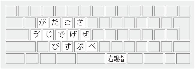 濁音・半濁音1(+右親指)