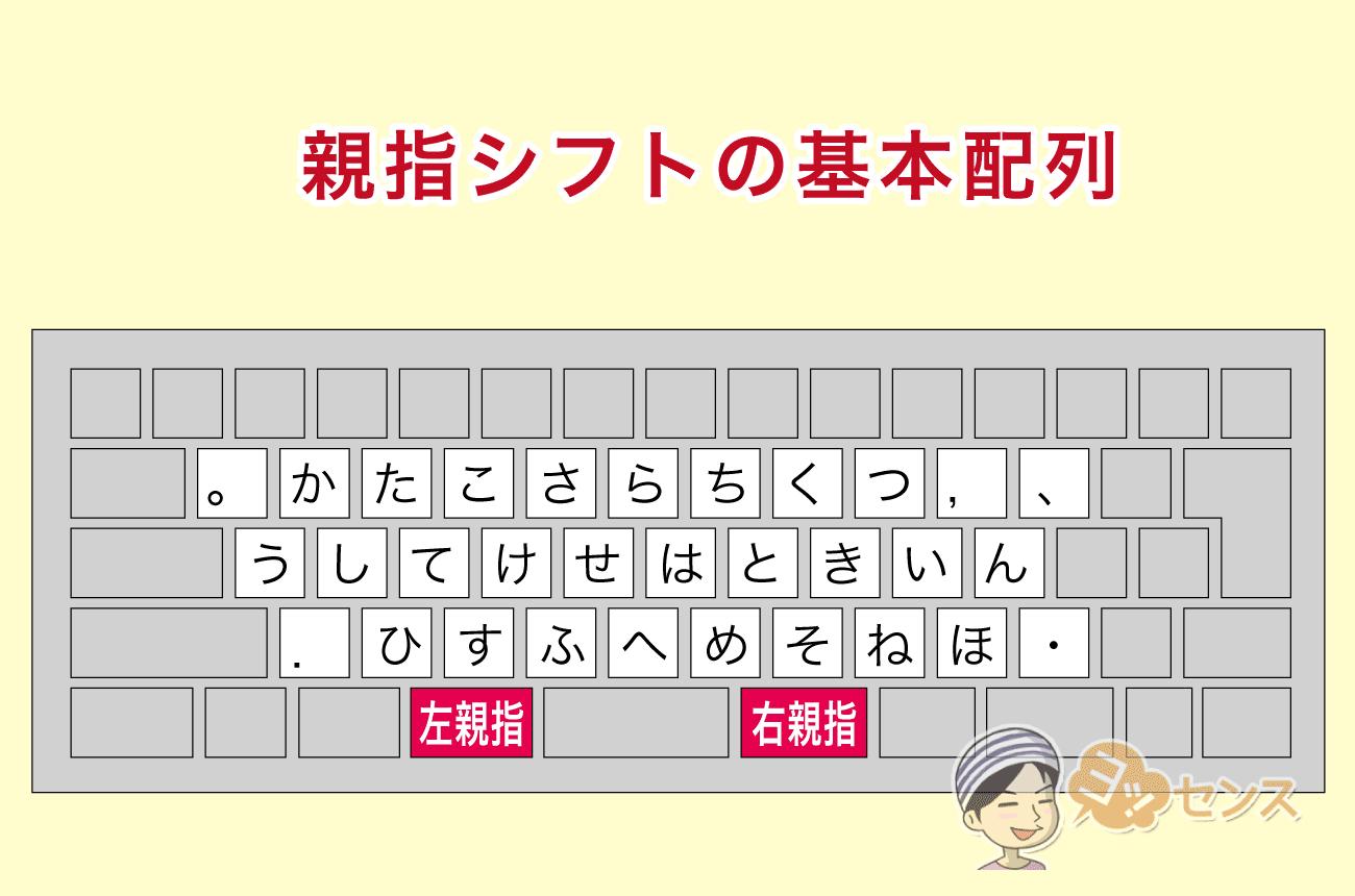 親指シフト(3行分のキーを使う)