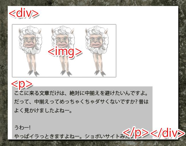 HTMLで使うレイアウトの例