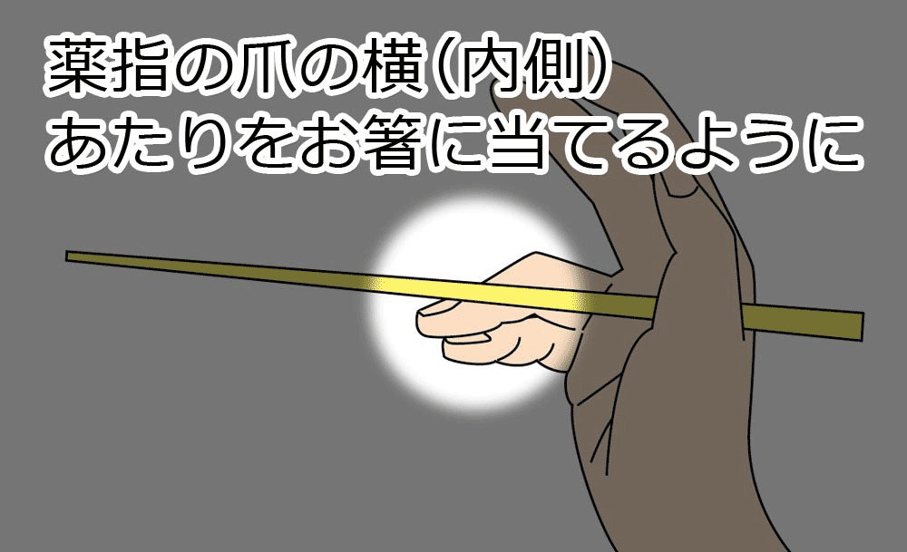 薬指の爪の横(内側)あたりをお箸に当てるようにします