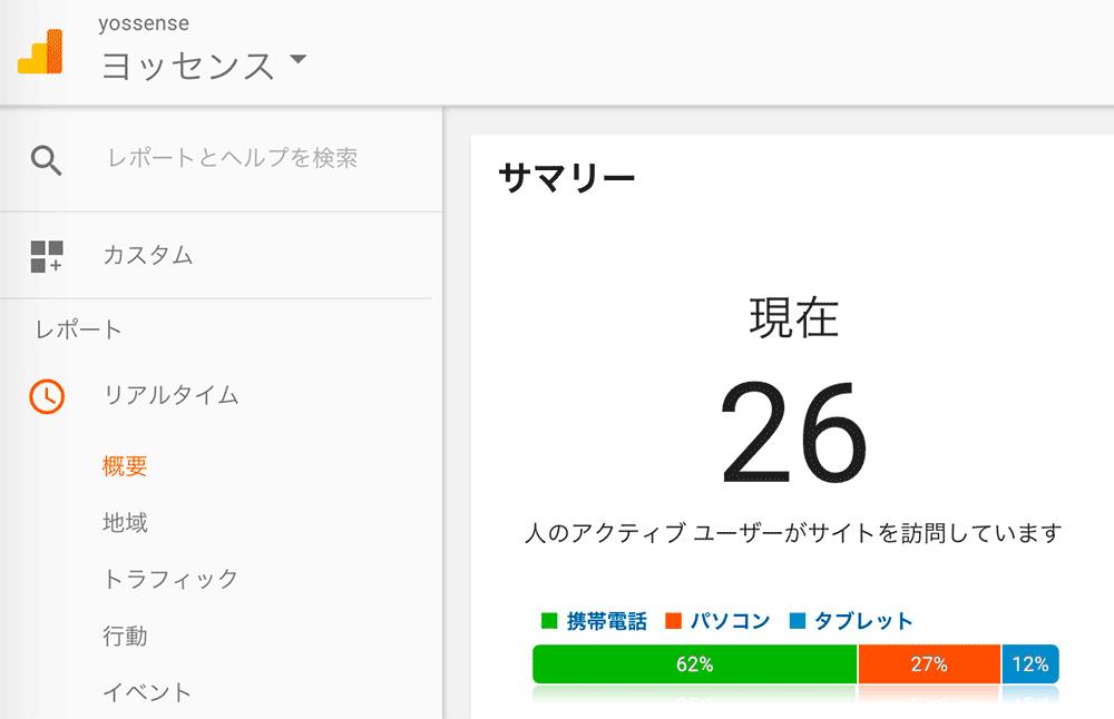 Google Analyticsの画面