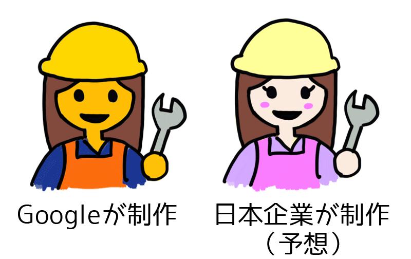 Googleの制作した絵文字と日本企業が制作した絵文字の予想図
