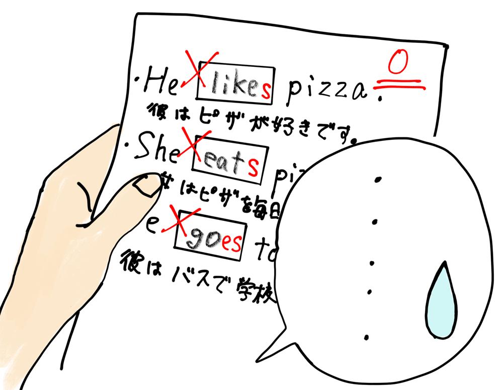 日本の英語の授業は厳しすぎる!