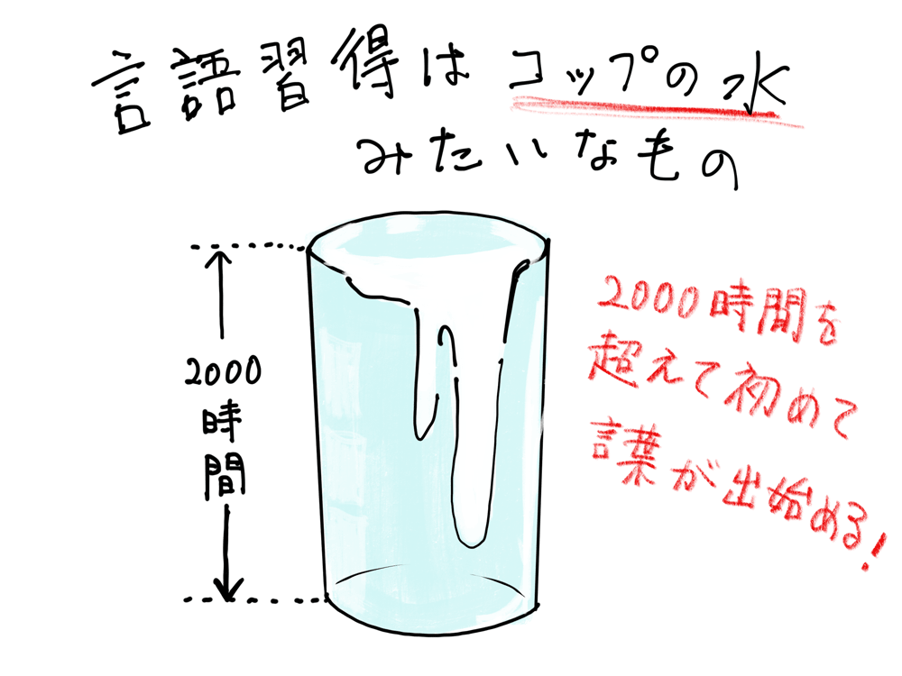言語習得はコップの水みたいなもの