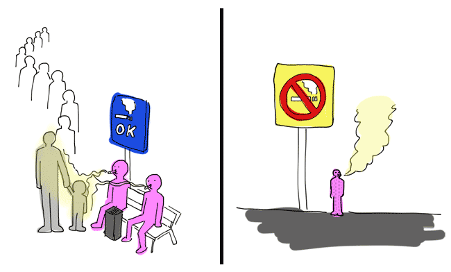 左: 喫煙所でタバコを吸っている・右: 禁煙エリアでタバコを吸っている