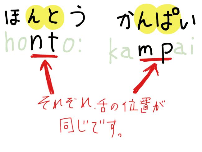 「 n 」と「 t 」、そして「 m 」と「 p 」が、それぞれ同じ舌の位置です