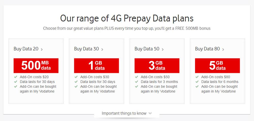 Vodafoneのプリペイドデータ