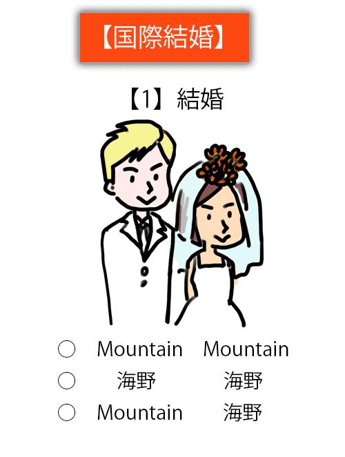 国際結婚での名字の例