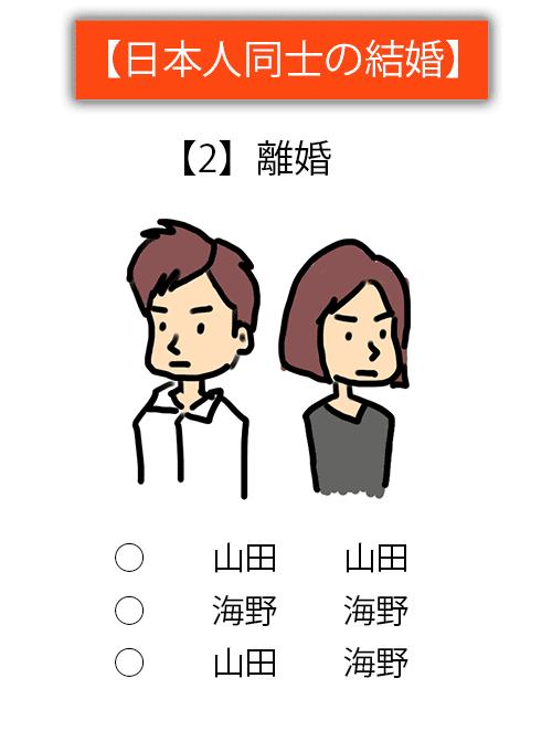 日本人同士の離婚の例