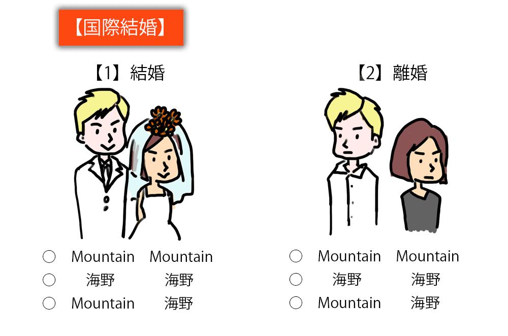 国際結婚での例