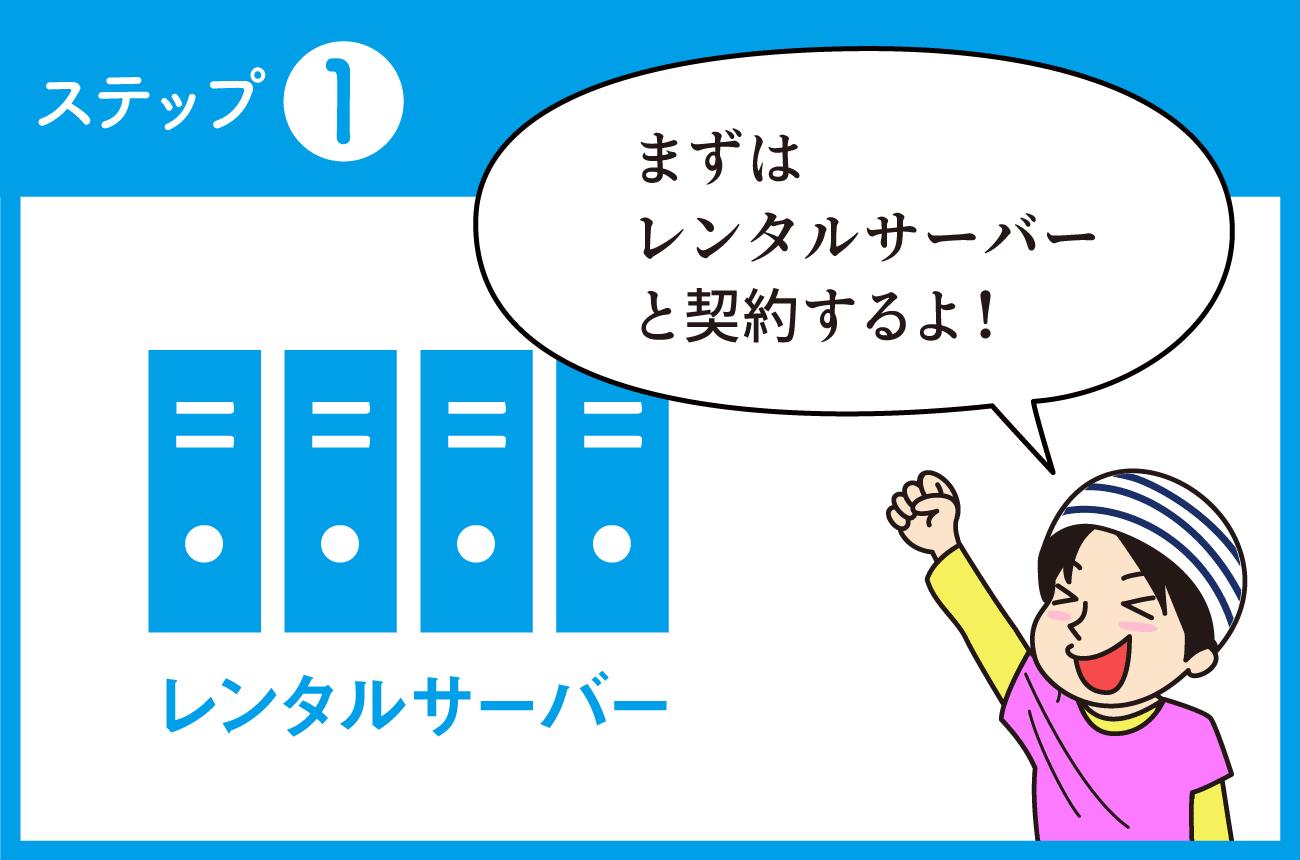【ステップ1】レンタルサーバーと契約する