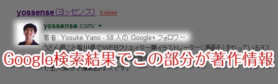 Google検索結果に出る著作情報