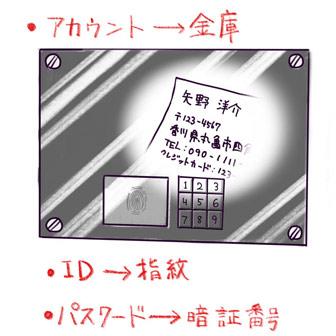 アカウントとは? ID、パスワードという言葉とともにわかりやすく全力で説明するよ!