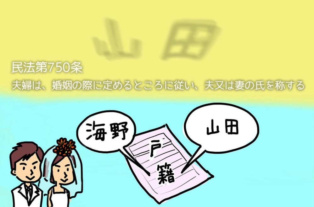 法律に「夫婦は同じ姓」と書いているので概念としては統一されているが、現実は別姓になる