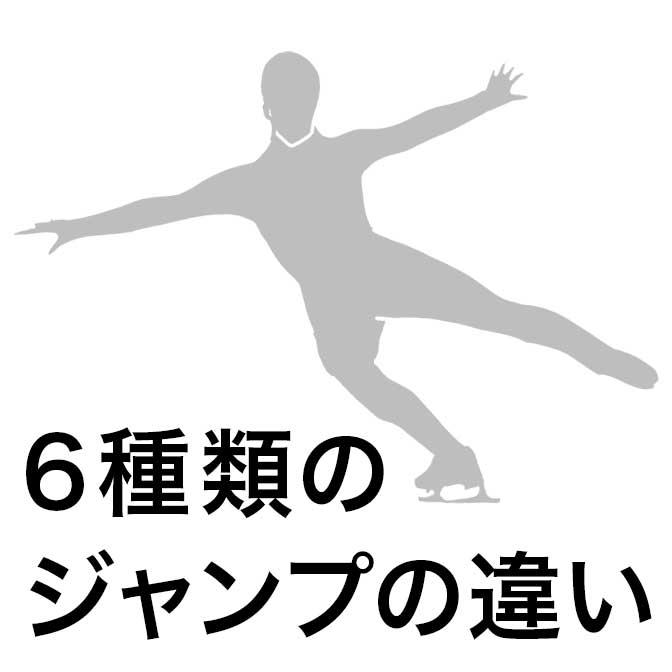 [フィギュアスケート] 世界選手権前に覚えろ! ジャンプ6種類の違いはコレだ!