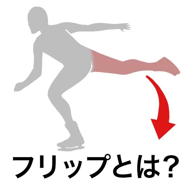 宇野昌磨が初めて飛んだ四回転フリップとは? フリップジャンプについて