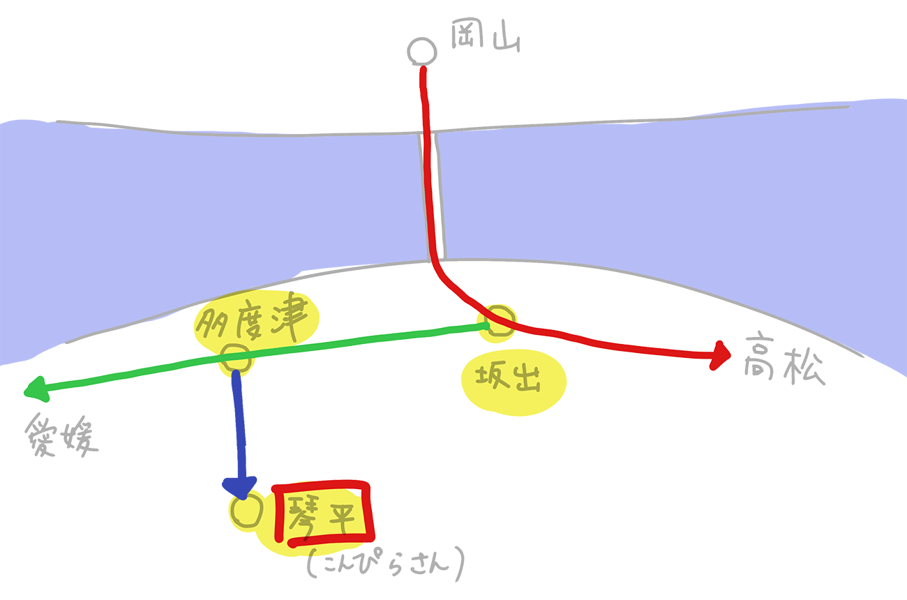 岡山から各駅停車で行くときのマップ