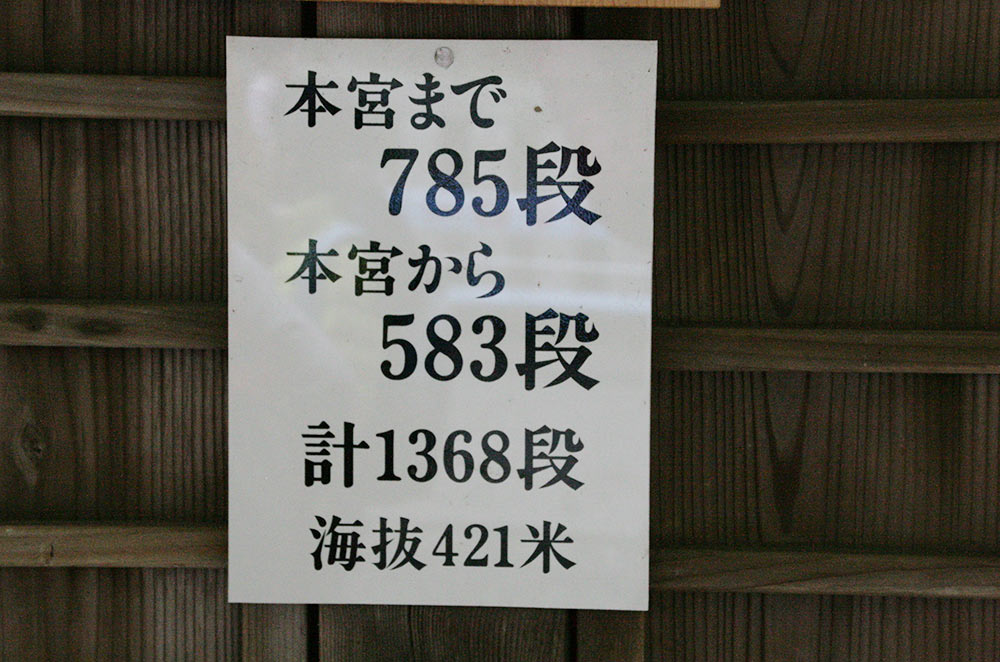 本宮まで785段・本宮から583段=計1368段(海抜421米)