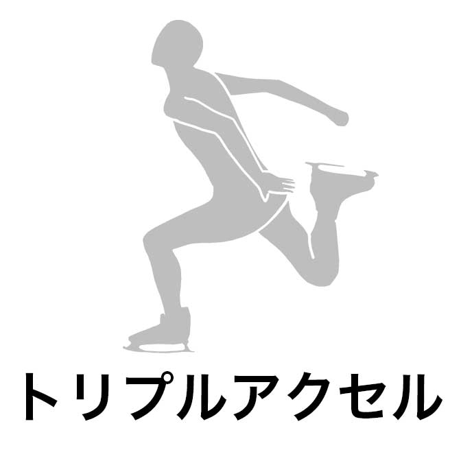 トリプルアクセルとは? 日本で知名度の高いこのジャンプの秘密