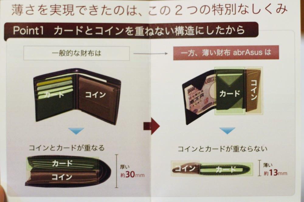 薄い財布のすごいところ: カードとコインを重ねない!