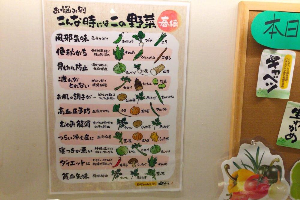 風邪に良い野菜などのポップ
