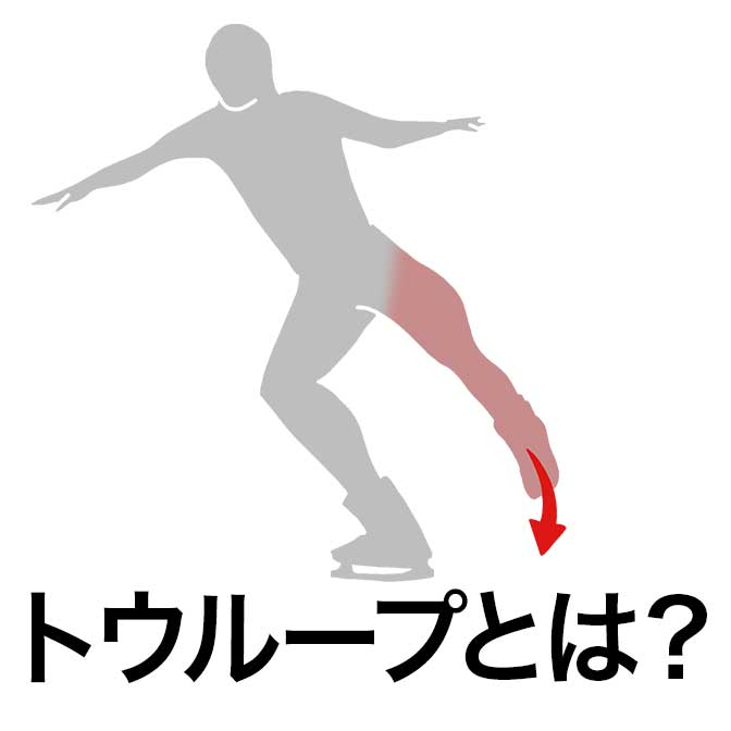 [フィギュアスケート]トウループの紹介。このジャンプが四回転でよく使われる理由とは?
